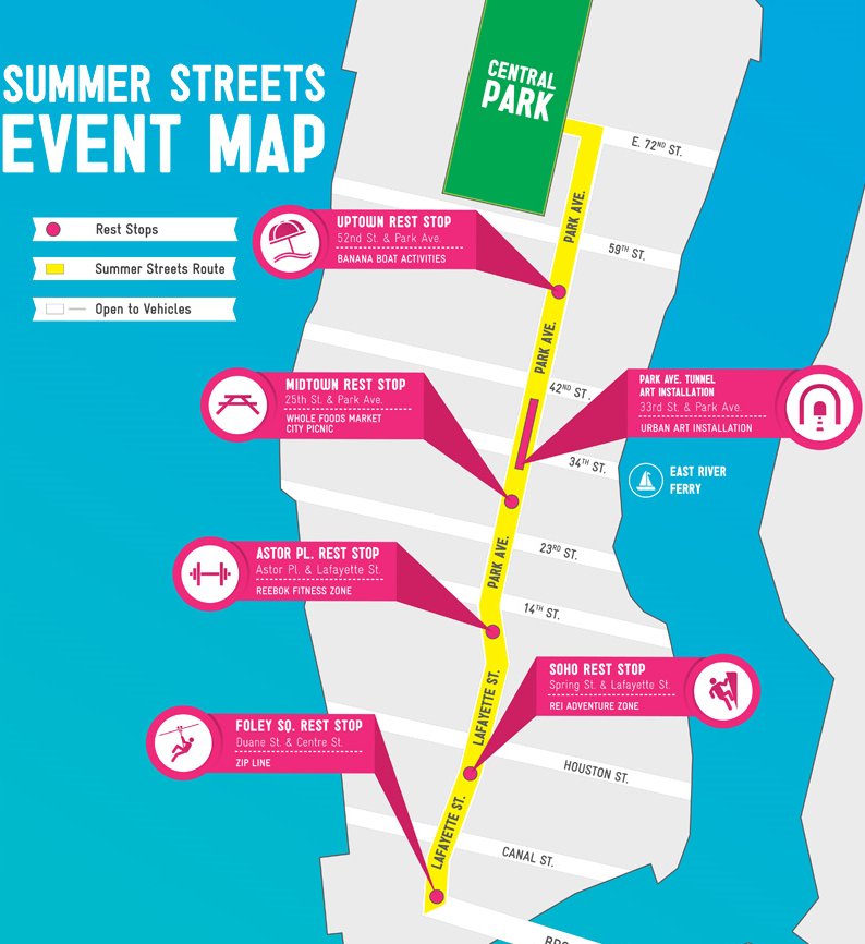 Summer Streets 2013 returns to park avenue in the nomad neighborhood